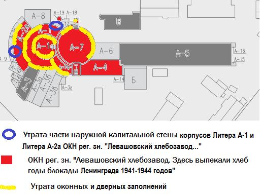 Схема повреждений объекта культурного наследия